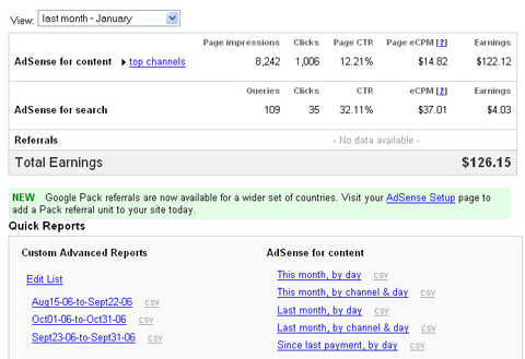 January Google Adsense Revenue